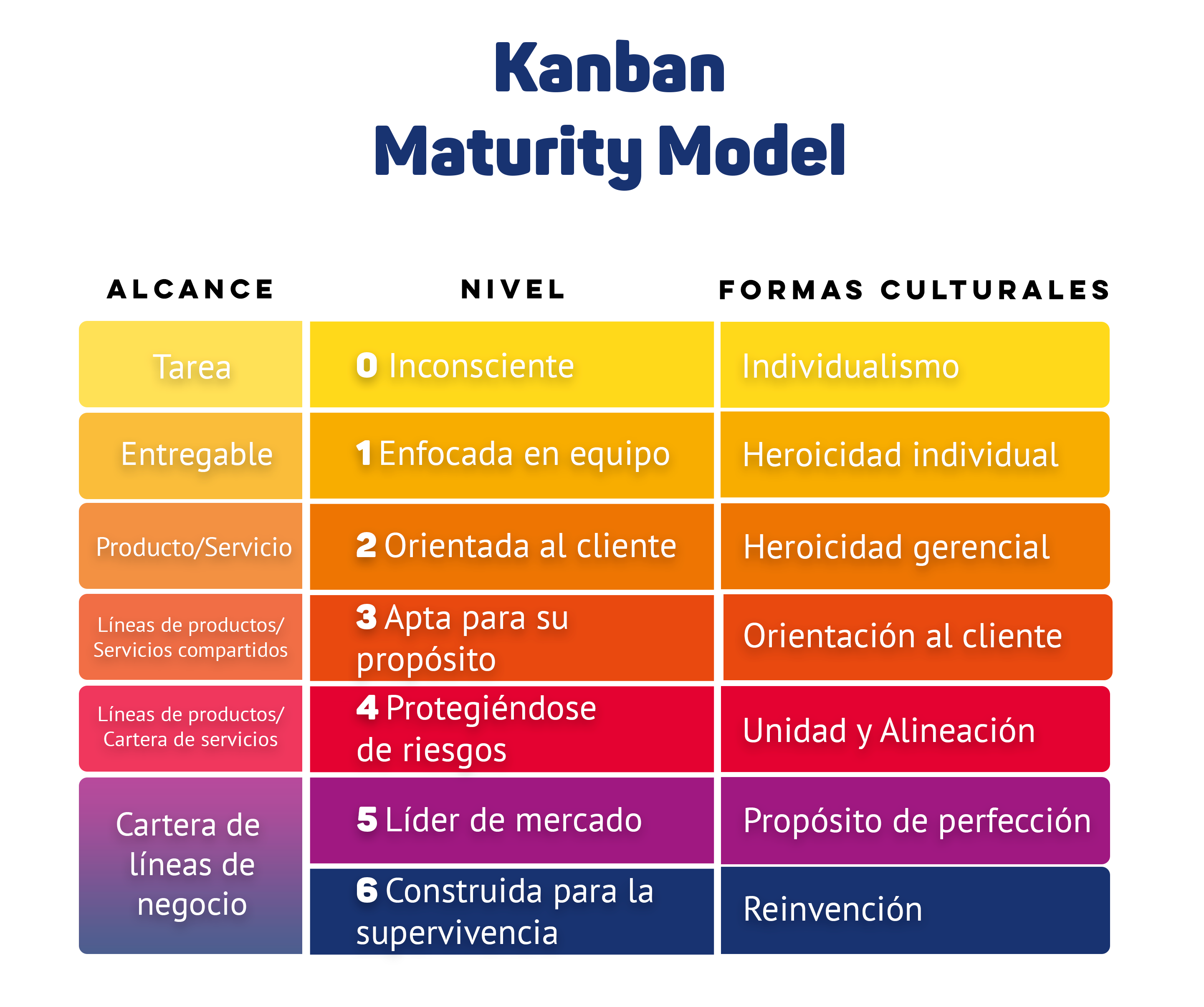 KMM_Infographic_without_leadership-6.0-with-background_spanish-1.png